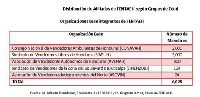 FENTAEH 2