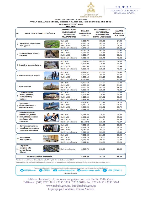 Tabla De Salarios Minimos Hasta 2016   tabla sueldos